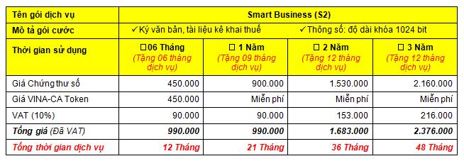 Bảng giá chuyển đổi dịch vụ chữ ký số Biên Hòa Đồng Nai VINA-CA